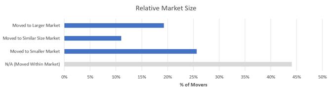 Relative-Market-Size-e1608215153910
