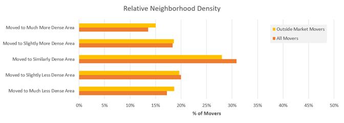 Relative-Neighborhood-Density-e1608215171553